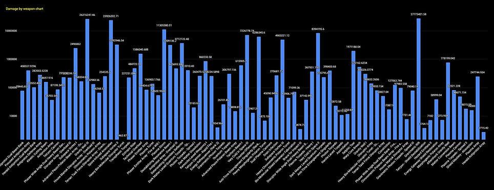 log bar chart.JPG