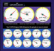 DPS meter pic.JPG