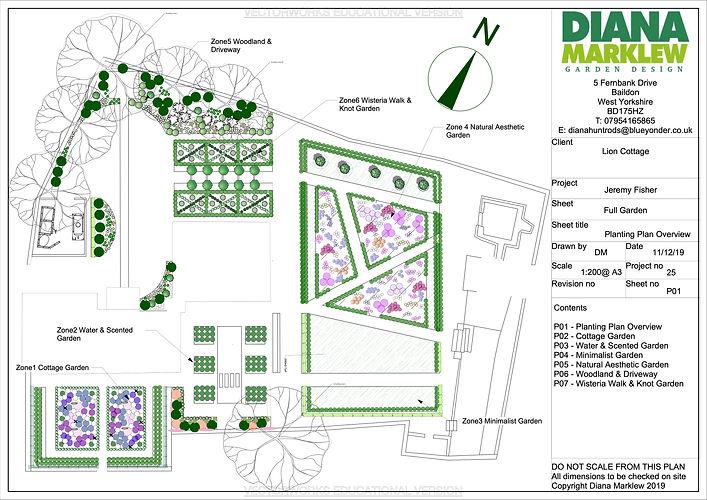 Planting plan.jpg