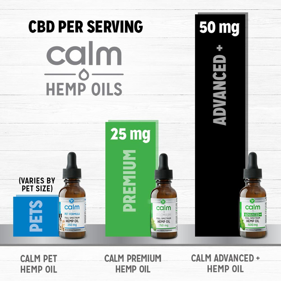 pure cbd factory oil concentrations.jpg