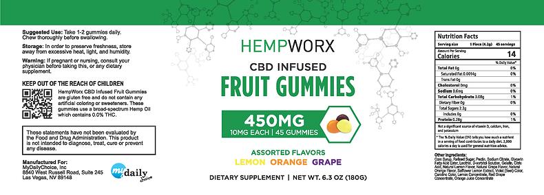 hempworx Gummies-cbd label ingredients.p