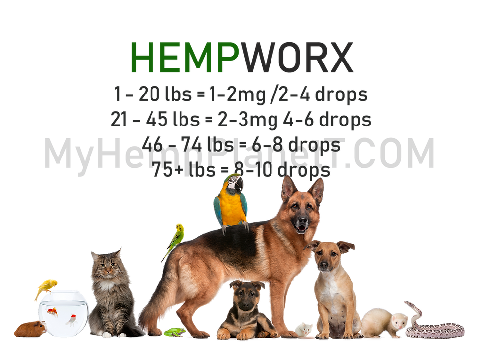 hempworx cbd pet dosage 3 mhp.png