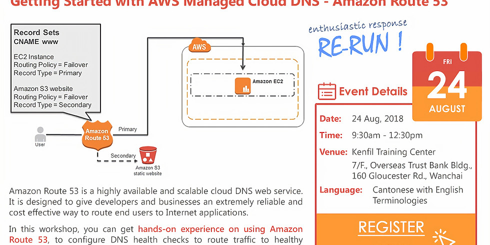 Getting started with AWS Managed Cloud DNS - Amazon Route 53