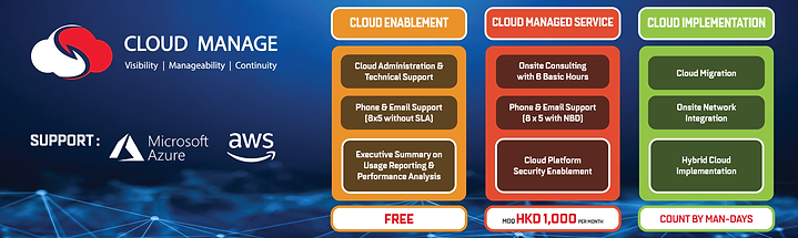 Kenfil Cloud Managed Service-02.png