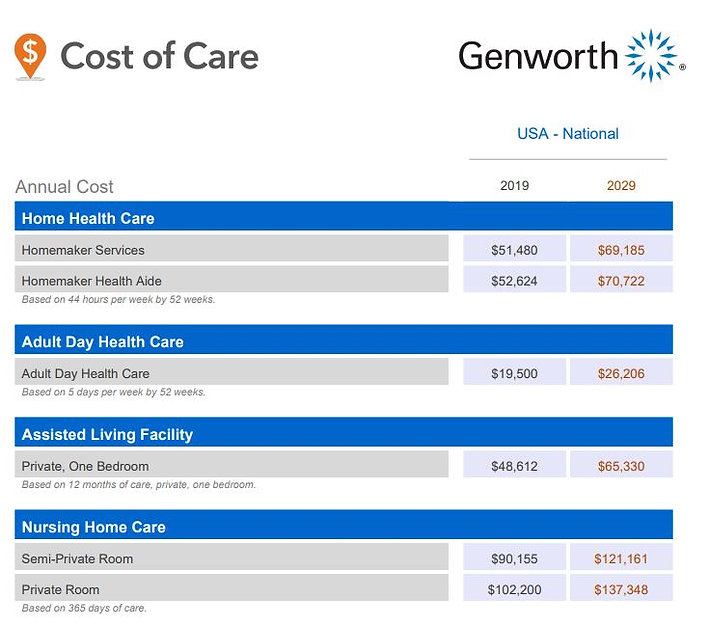 Cost of Care.JPG