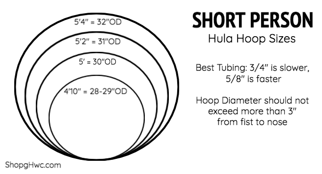 short_person_hoop_size