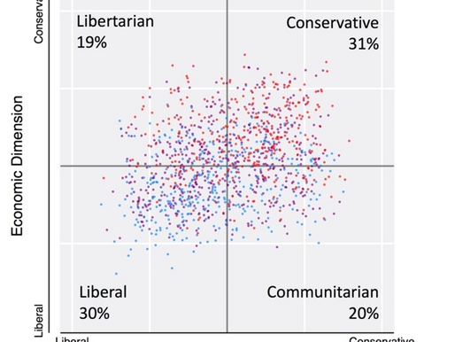 There are a Lot More Libertarians Than You Thought