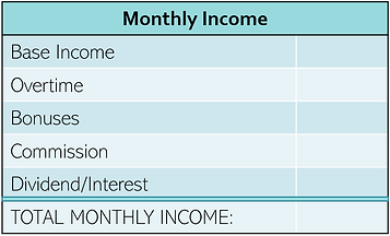 DTI Table-IncomeB.PNG