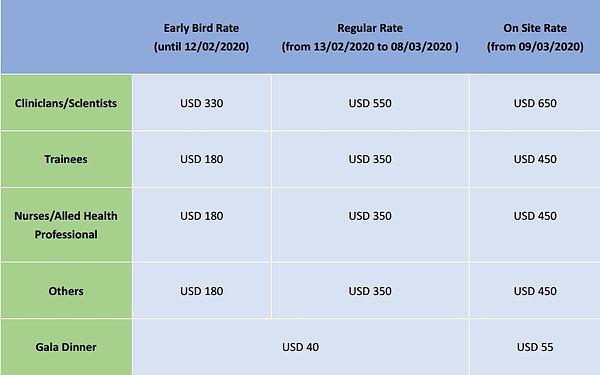 Registration Fees 1.jpg