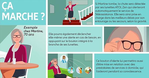 Atol zen: l'aide au maintien à domicile chez Atol opticien Istres