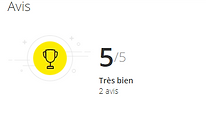 Avis global page jaune Atol mon opticien