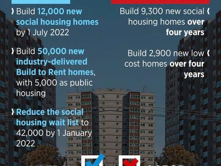 New Social Housing plan