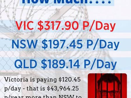 Victoria's budget