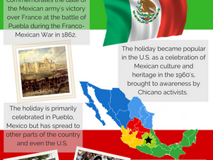 Poster: A Brief History of Cinco de Mayo