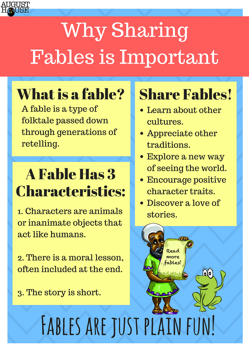 Poster Why Sharing Fables is Important
