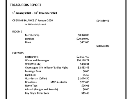 Treasurers Report 2020