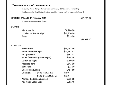 Treasurers Report 2019