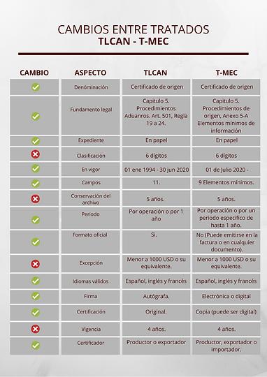 TLCAN-TMEC.png