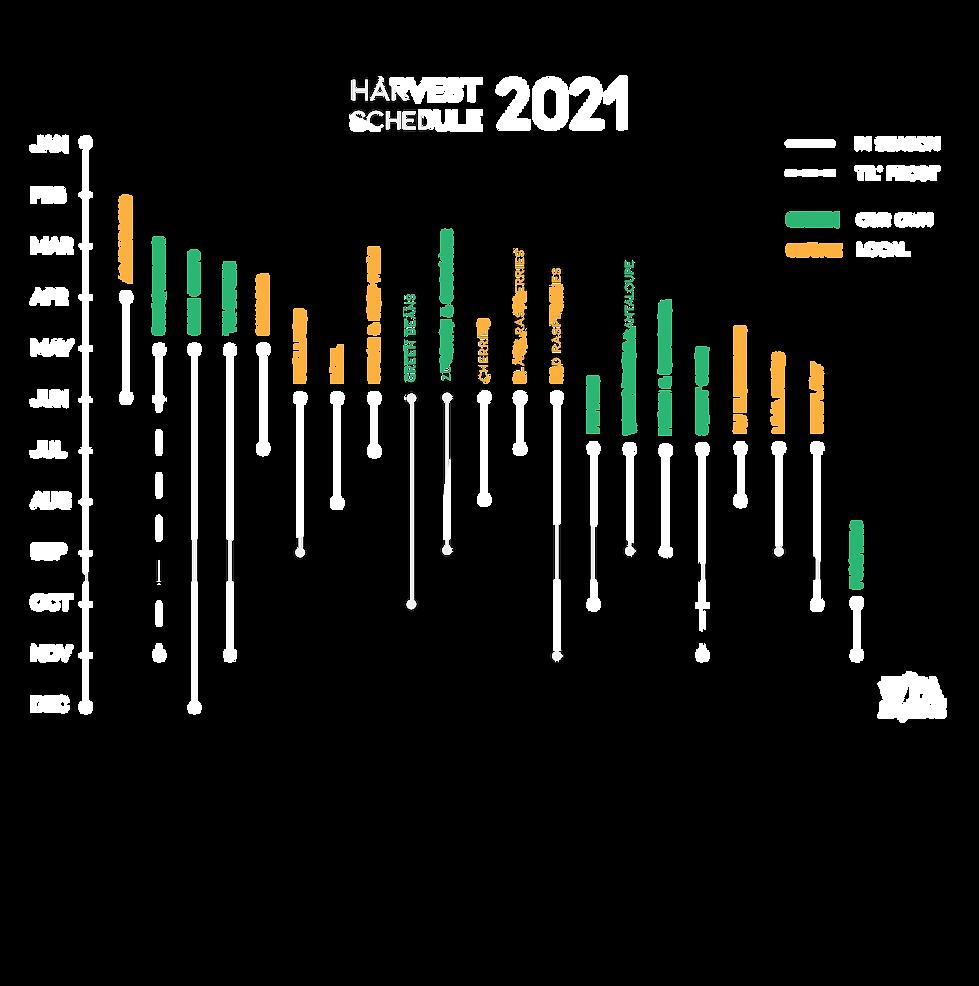 harvest_schedule_website@2x.png