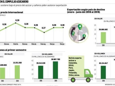 Cañeros piden exportar pese a que el precio del kilo se cotiza a Bs 1,98