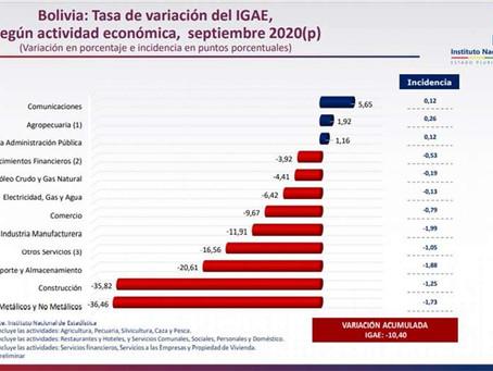 Pese a la flexibización, el decrecimiento de Bolivia se mantiene en - 10%