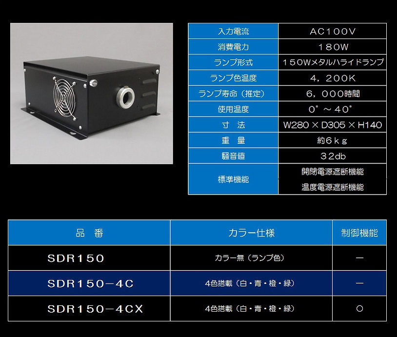SDR150