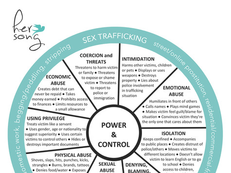 TRAFFICKING WHEEL
