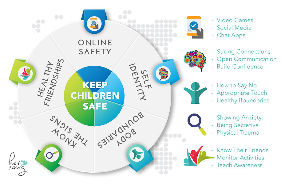 KEEP CHILDREN SAFE HALF PAGE copy.jpg