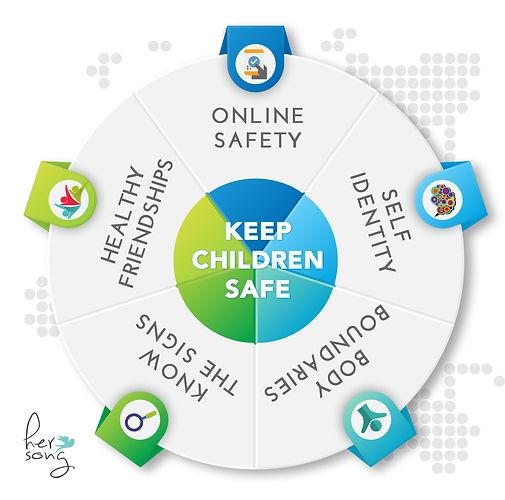 KEEP CHILDREN SAFE.jpg