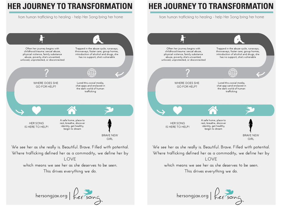 Journey to Transformation 2-UP