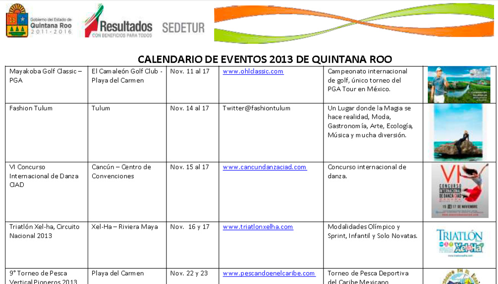 Calendario de Eventos 2013 SEDETUR