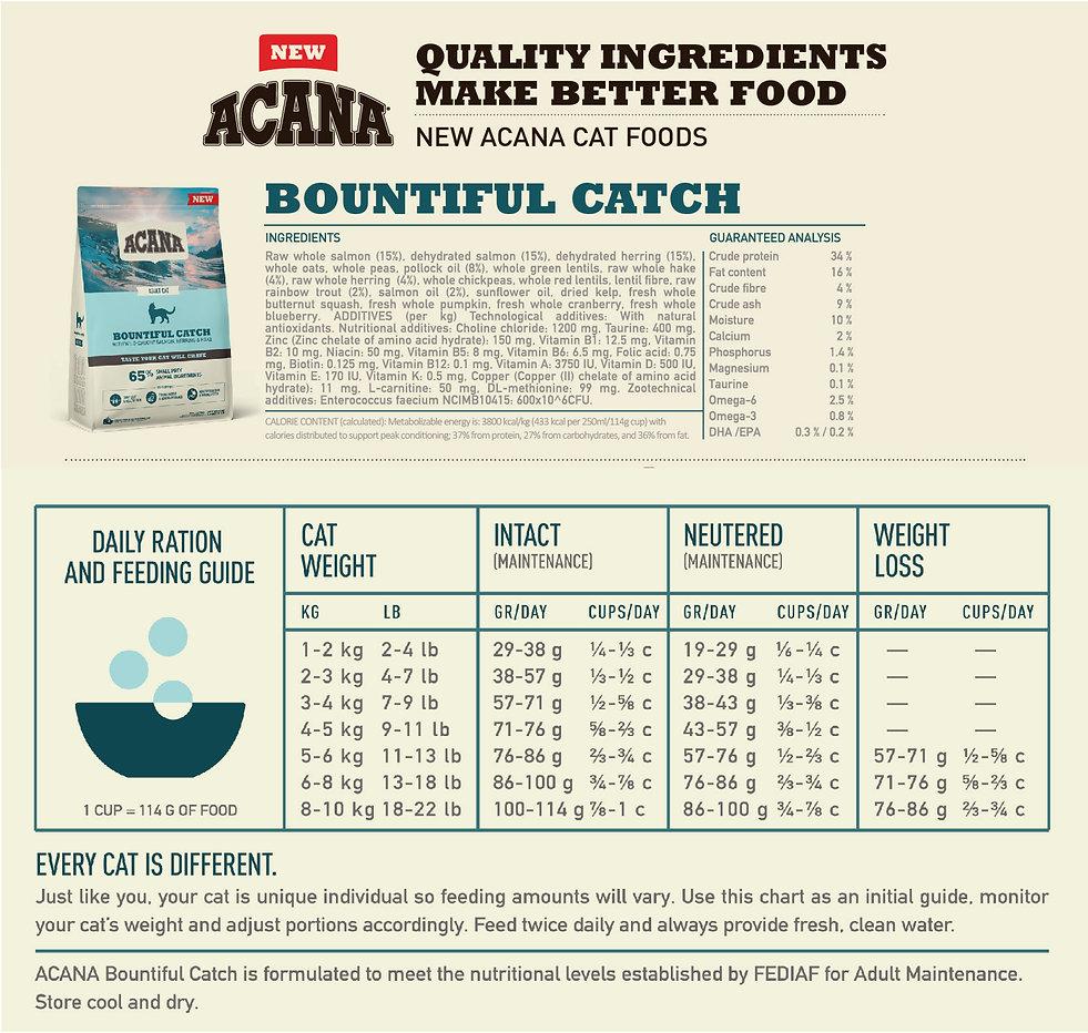 Bountiful Catch Feeding Guide-01.jpg