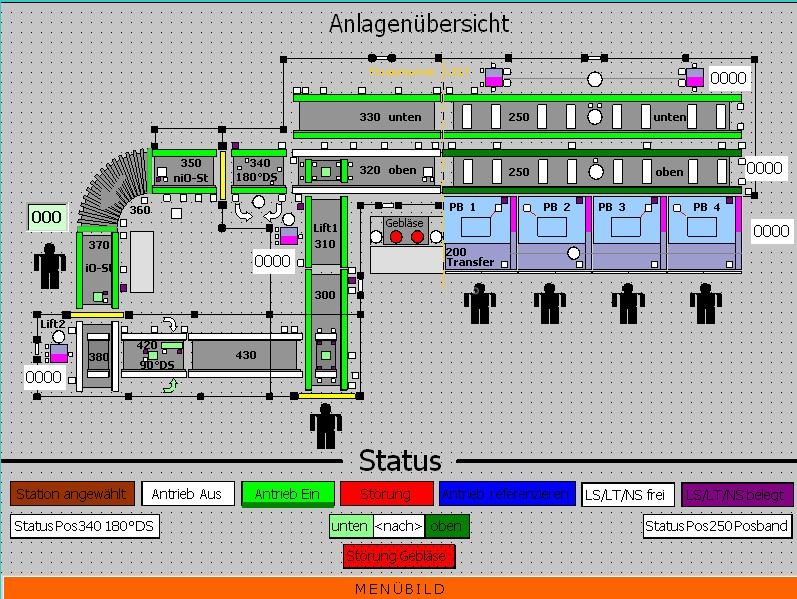Visualisierung Produktionsanlage