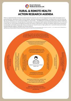 RARMS Research Action Agenda