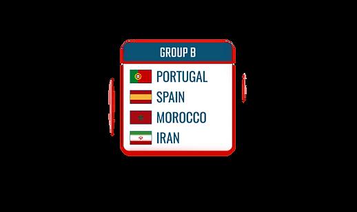 Group B IMstudiomods WC 2018
