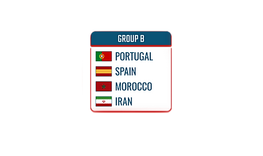 Group B IMstudiomods WC 2018