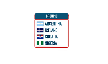 WC-2018-Russia-Group-D