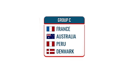 WC-2018-Russia-Group-C