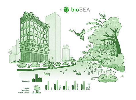 ES_illustration_withBioSEA.jpg