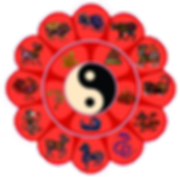Learn your Vietnamese Zodiak here