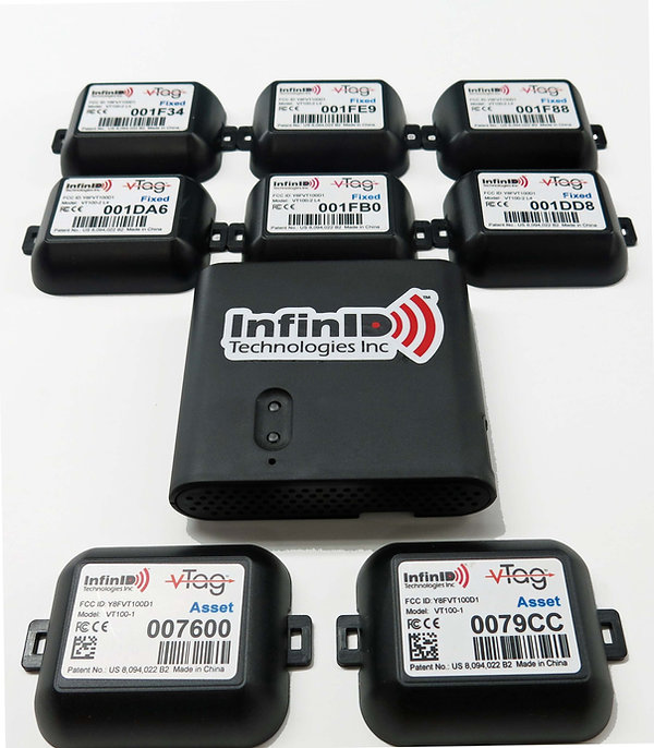 Active RFID vs. Passive RFID