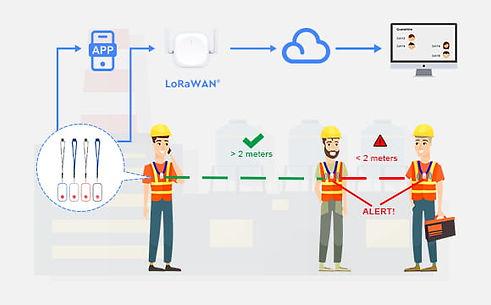 LoRaWAN-Contact-Tracing-P1.jpg