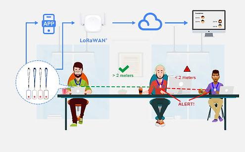 LoRaWAN-Contact-Tracing-P3.jpg