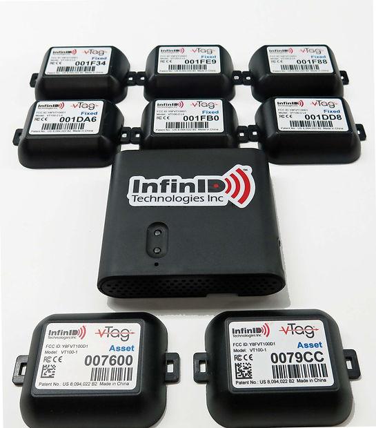 RFID Trial Kit