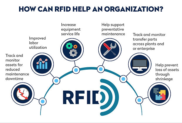 RFID MRO2.jpg
