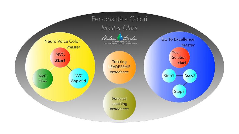 Personalità_a_colori_master_class.001.j