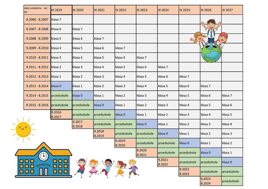 tabelka przyjęć do szkoły.png