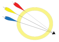 West midlands archery society logo.png
