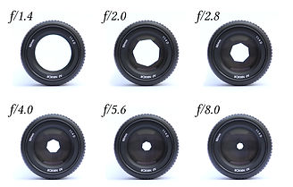 Lenses_with_different_apertures.jpg