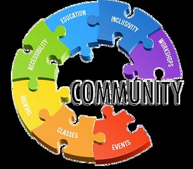Creative Minds Community